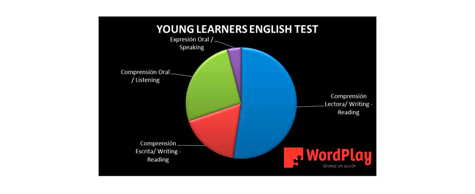 young-learners-diapo